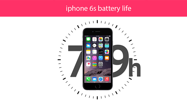 iPhone 6s Battery Life Review