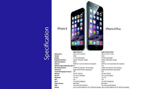 iPhone 6s Plus reviews
