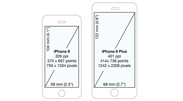 iPhone 6 Plus Size-iphone 6 plus Features